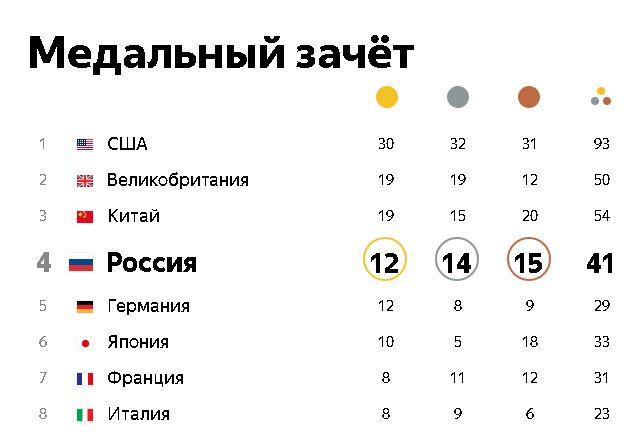 medali-rio-2016-mcj